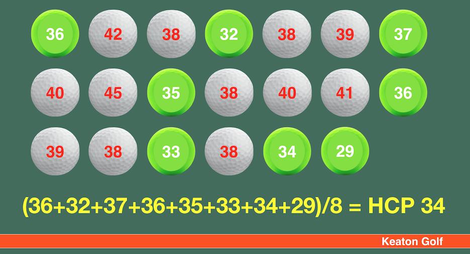 Handicap berekenen over 20 kaarten